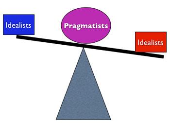 Pragmatists-Idealists